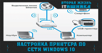 Как настроить принтер по сети в Windows 10
