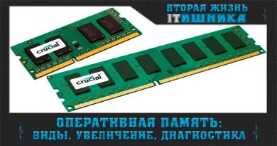 Виды оперативной памяти