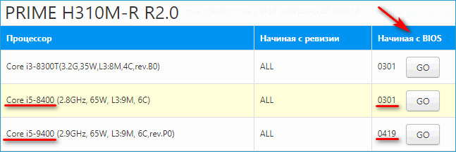 Совместимость процессора i5-8400 с материнской платой ASUS PRIME H310M-R R2.0
