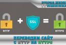 Переводим сайт с HTTP на HTTPS