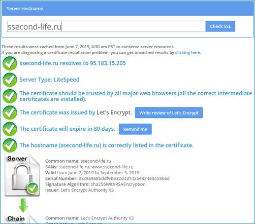 Проверка параметров безопасности сайта с SSL-сертификатом