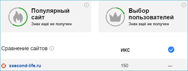 Качество сайта в Яндексе