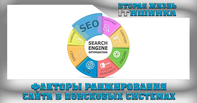 Факторы ранжирования сайта в поисковых системах