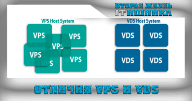 Отличия VPS и VDS