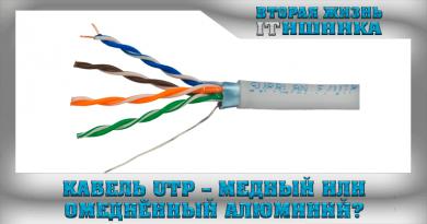 Какой выбрать кабель UTP – омеднённый алюминий или медный?