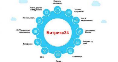 Основные возможности Битрикс24