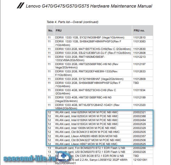Руководство по оборудованию Lenovo G470/G475/G570/G575