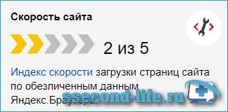 Индекс скорости сайта - Яндекс Вебмастер