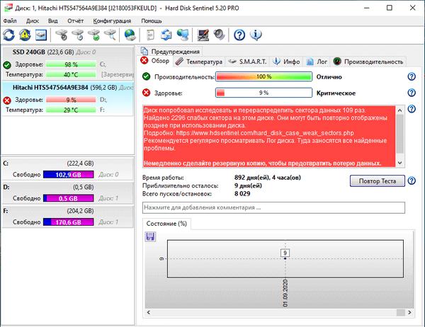 Проверка жесткого диска в Hard Disk Sentinel