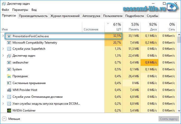 PresentationFontCache.exe в Диспетчере задач