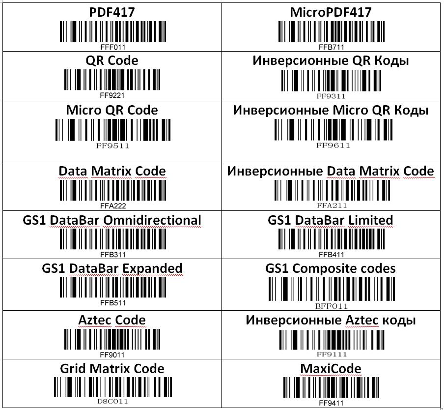 Коды обычные и инверсионные для сканеров: Datamatrix CODE, штрих-код, QR-код и тд.