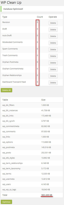 Оптимизация базы данных MySQL через WP Clean Up